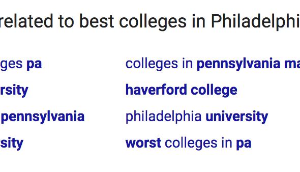 Related Keywords Google