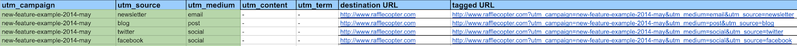 Example of UTM URL tracking spreadsheet